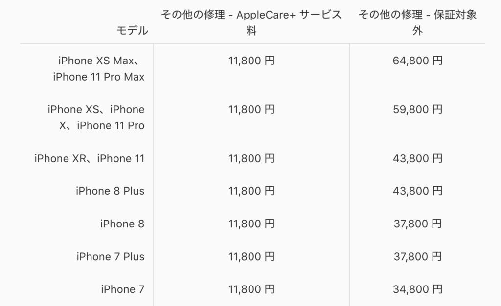iPhoneその他修理