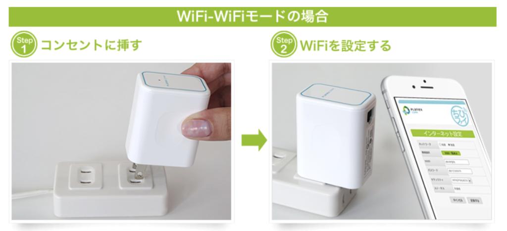 ちびファイ3 wifiwifiモード